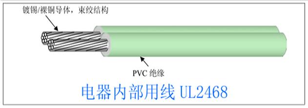 UL2468排線
